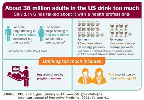 Alaska Public Health Nurses Address Alcohol