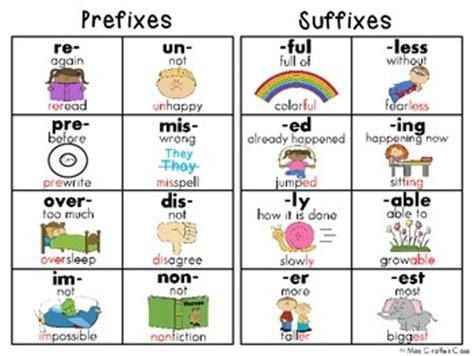 Prefixes And Suffixes Charts By Miss Giraffe  Teachers Pay Teachers