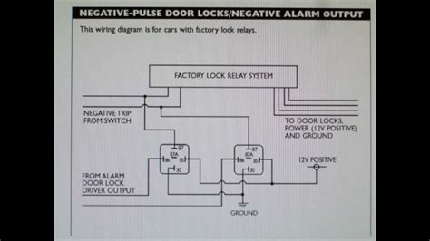 how to wire your alarm to a car with negative door lock system