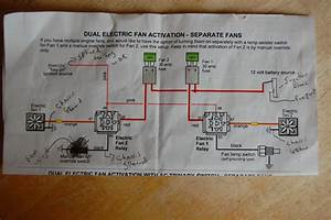 Dual Spal Fans Issue