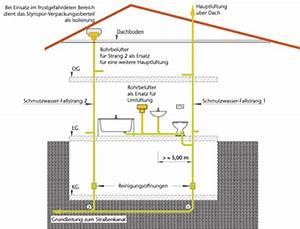 Hebeanlage Abwasser Einfamilienhaus : clevere probleml ser ~ Yasmunasinghe.com Haus und Dekorationen