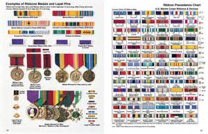 army medals decorations awards united states military