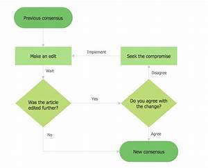 Powerpoint Yes No Flowchart Template