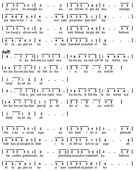 not angka pianika lagu nenekku pahlawanku wali