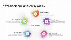 In A Circular Flow Diagram
