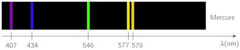 kartable 1 232 re s physique chimie sp 233 cifique cours les sources de lumi 232 re color 233 e