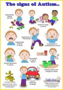 autism signs early signs of autism autism facts autism psychology ...  Mental Health and Behavior Autism