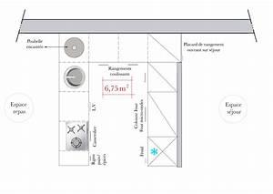 Conseils d'architecte : 4 plans de cuisine en U