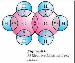 Draw Electron Dot Structure Of Ethane Molecule  C2h6