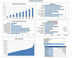 Small Business Excel Spreadsheet Human Resources Metrics Dashboard
