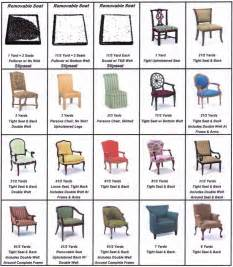 Chair Types In Yardage Needed To Reupholster Furniture Home Decor Reupholster Furniture