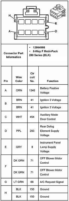 2005 Pontiac Sunfire Radio Wiring Diagram by I A 2004 Pontiac Sunfire And I Am Replacing The