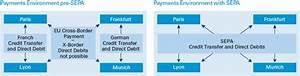 Iban Berechnen Deutsche Bank : deutsche bank sepa instruments at a glance ~ Themetempest.com Abrechnung
