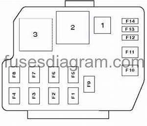 [DIAGRAM_5LK]  Mazda E2000 Main Fuse Box. mazda titan mazda 3 fuse box location box  information. mazda cx 5 2014 fuse box diagram auto genius. fuse box diagram  mazda 3 bp 2019. mazda titan | Mazda E2000 Main Fuse Box |  | 2002-acura-tl-radio.info