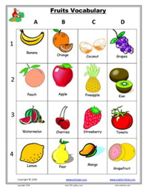 Learn English Speaking And Improve Your Spoken English Vocabulary With Pictures (fruits