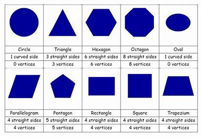 2d Properties Shape Shapes Sort Montessorisoul Children