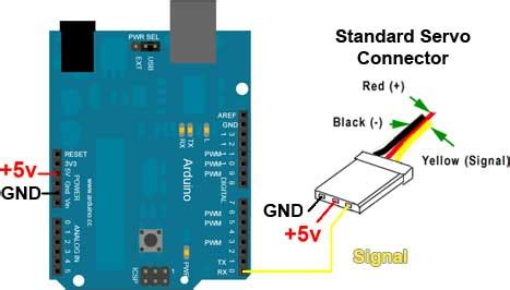 Arduino Servo Control Schematic Pyroelectro News