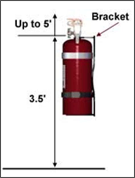 Extinguisher Mounting Height Osha by Evacuation Plans And Procedures Etool Emergency