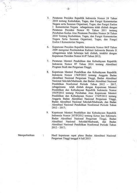 Akreditasi IAIN Salatiga – IAIN Salatiga