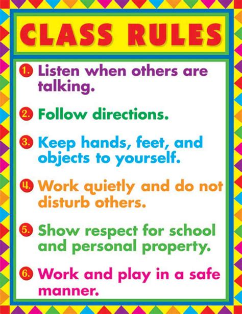 classroom rules template class rules chart by carson dellosa cd6296 really great toys