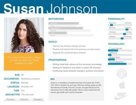 user persona template ux persona ux persona template if you re a user experience professional listen to the ux