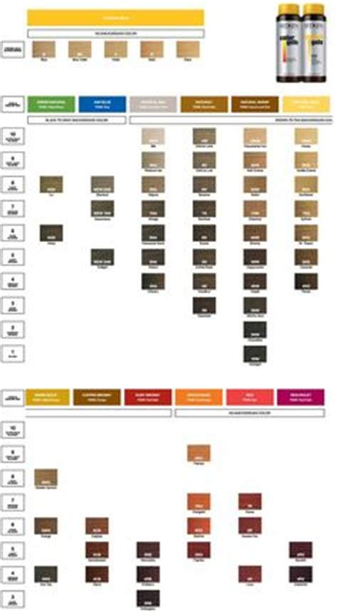 redken chromatics color chart   pinterest brown