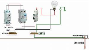 The World Through Electricity: Earthing and Grounding ...