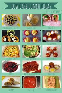 How to plans a healthy lower-carb lunch box + VIDEO | Low ...