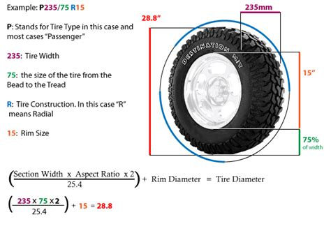 Jeep Tire Information