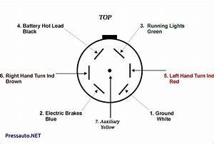 Wiring Diagram Caravan Plug