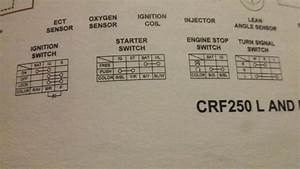 Haynes Manual Wiring Schematic Is Confusing The