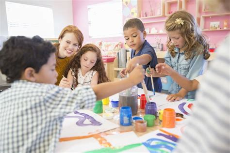 what age will my child start kindergarten in 265 | students painting in class 505936283 597690b5054ad900100af658