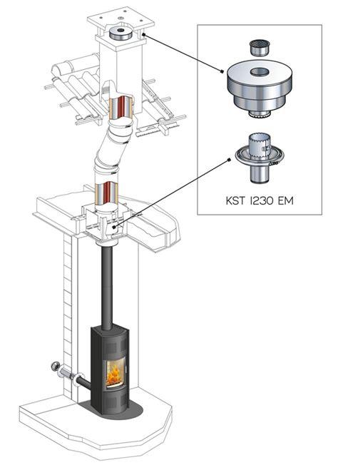 conduit de cheminée poujoulat po 234 les 224 bois kit d adaptation poujoulat sur conduit inox galva maison et energie