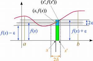 Delta Berechnen : stetigkeit von funktionen mathematische hintergr nde ~ Themetempest.com Abrechnung