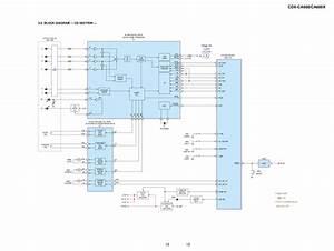 Sony Xplod Cdx Gt240 Wiring Diagram