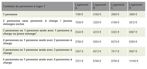 logement 171 interm 233 diaire 187 de la redistribution 224 la distribution et simple contrepoints
