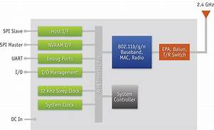 Qualcomm Atheros Ar4100p Provides Wifi Connectivity To The