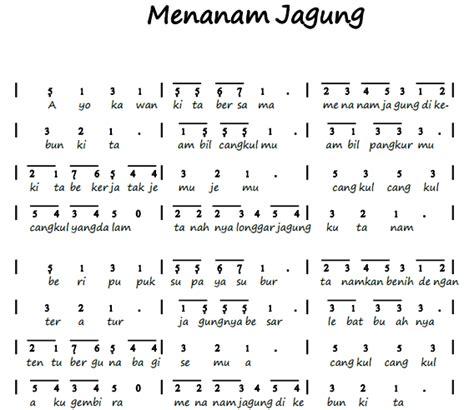 not angka pianika lagu kesempurnaan cinta not angka pianika lagu menanam jagung