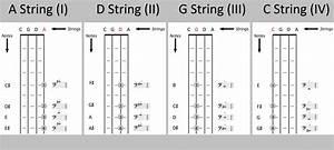 Cello Position Diagram  U2013 The Cello Companion