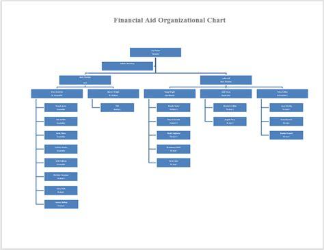 Septic Business Diagram Sle Organogram