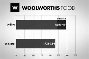 S Shop Online : online vs in store grocery shopping prices in sa ~ Jslefanu.com Haus und Dekorationen