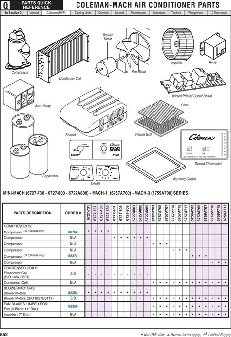 Dometic Thermostat Wiring Diagram Stream