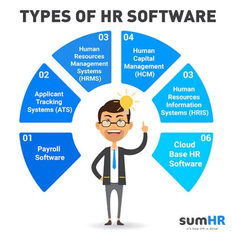 types  hr software sumhr employee attendance leaves