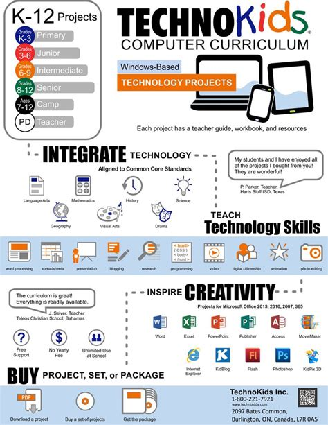 Technokids Computer Curriculum Infographic  Primary. Sales Assistant Job Description Resume. Business Development Representative Resume. Reporting Analyst Sample Resume. How Can Write Resume. Dental Hygienist Resume Sample. Medical Office Secretary Resume. Interest Sample Resume. Vc Resume