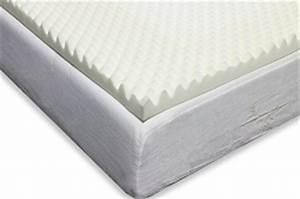8best mattress topper for back back pain 2017 us77 With best mattress topper for lower back pain