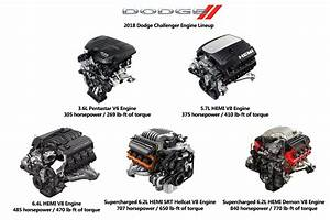 2018 Dodge Challenger Engine Guide