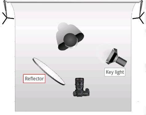rembrandt lighting diagram projects   lighting