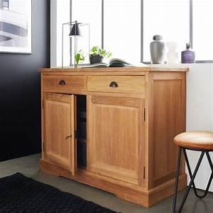 Cuisine En Teck : meuble cuisine en teck cuisine id es de d coration de ~ Edinachiropracticcenter.com Idées de Décoration