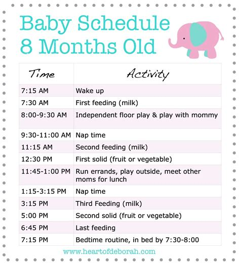 Sample Baby Schedule 8 Months Old Sleep Schedule