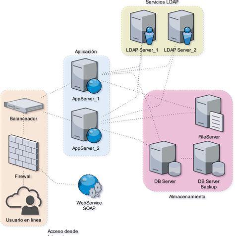server  app servers vector clipart image